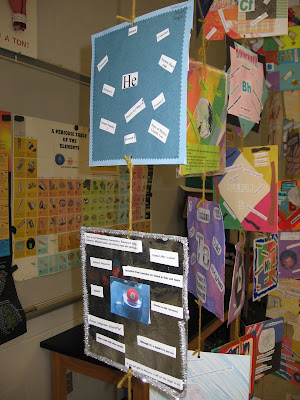 elements project to help you learn more about a particular element and familiarize yourself with the periodic table of the elements you will select one - Periodic Table Of Elements Projec