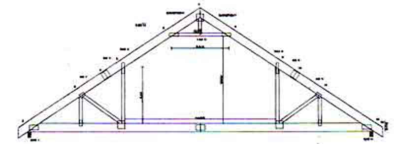 A work in progress the floorplan updated for Truss plan