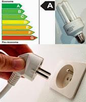 economie energie electricite geste equipement