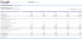 Value Investor Google Finance
