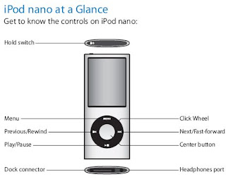 ipod nano 4th generation manual