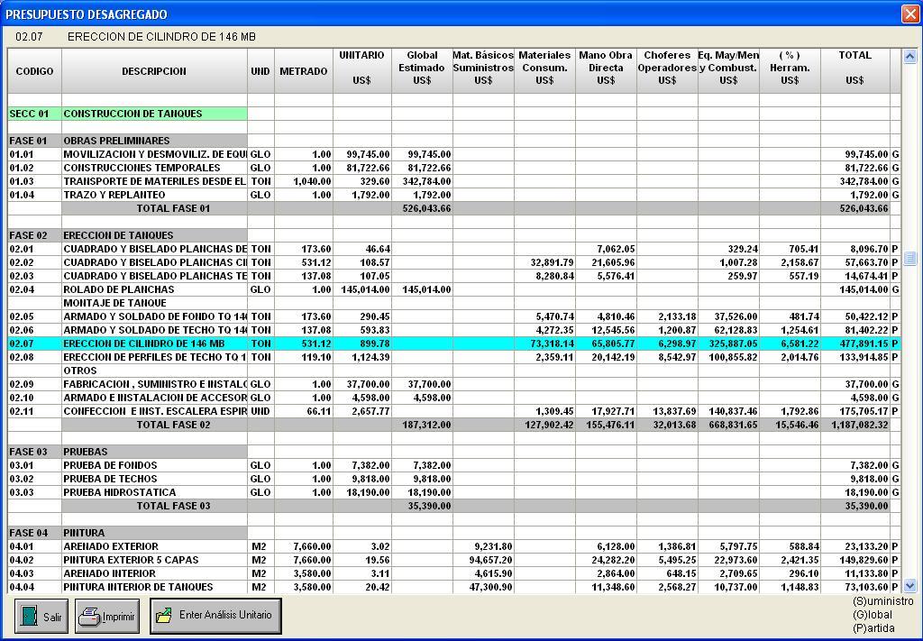 Presupuesto electromec nico presupuesto desagregado y - Presupuestos de piscinas de obra ...