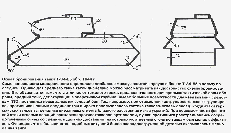 Схема бронирования танка Т-34-85 образца 1944 года (нажмите,чтобы увеличить).  Очевидно, что большее влияние такое...