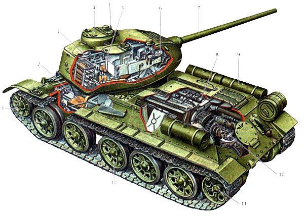 Как нарисовать танк Т34 и Т3485 карандашом поэтапно