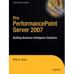 Performance point server