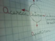 Profesora Katherine y las matemáticas...