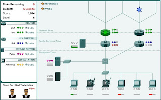 Cisco Network Defenders
