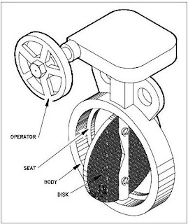 Butterfly Valve Body Construction