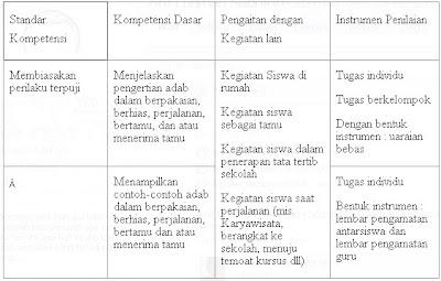 Pembelajaran Agama Dengan Metode Contextual Teaching and Learning