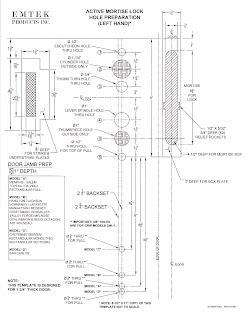 Pocket Door Hardware Emtek Pocket Door Hardware Template
