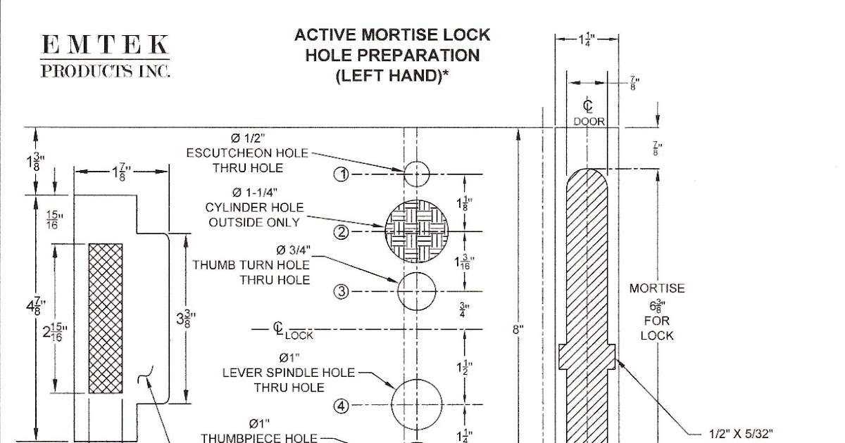 Door Hardware Expert Installation Instructions For Emtek