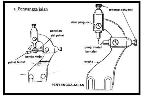 Poultry together with E4od Neutral Safety Switch Wiring Diagram additionally Wiring Diagram For Lights In House besides Diagram Tulang Ikan Sistem Pengapian further Wiring Diagram Acoustic Guitar. on house wiring diagram ppt