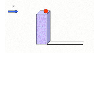 Untuk membuat animasi pada gambar, langkah-langkah yang dilakukan