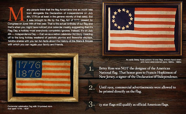 interesting facts about american flags Christian flag history christian flag history the christian flag is one of the oldest unchanged and uncontrolled flags in the world it belongs to all yet is owned.
