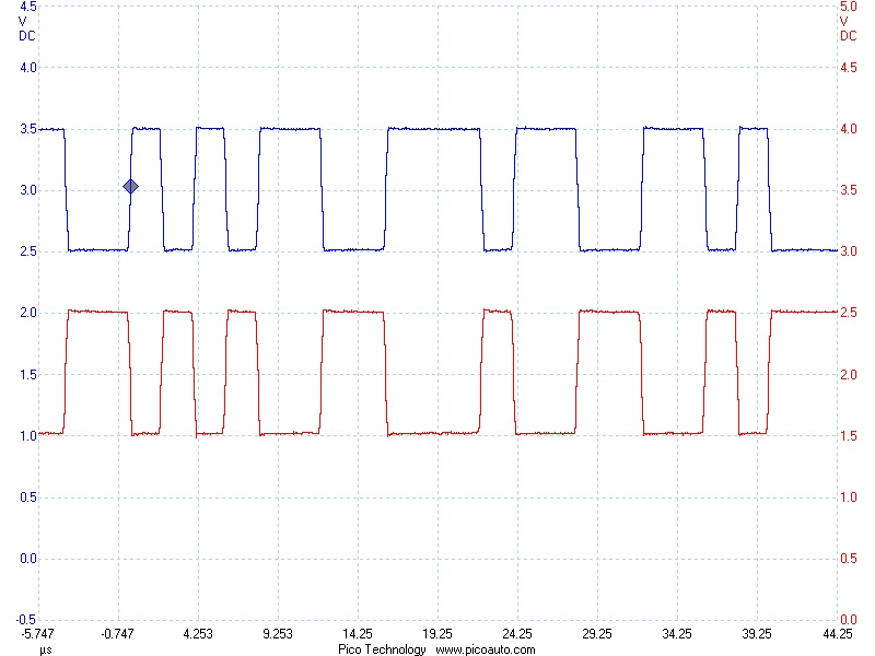 canbus_waveform_2 only_dead_fish_go_with_the_flow hacking your car  at bakdesigns.co