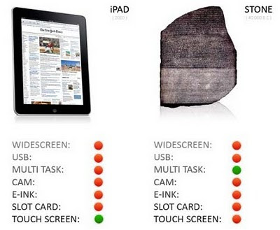 iPad vs piedra