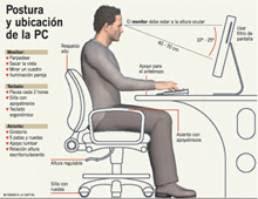 Seguridad informatica ergonom a inform tica for Para que sirve la ergonomia