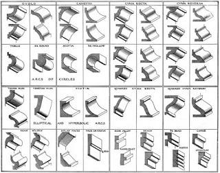 Wood Lathe Chucks And Tools Moulding Profile Chart