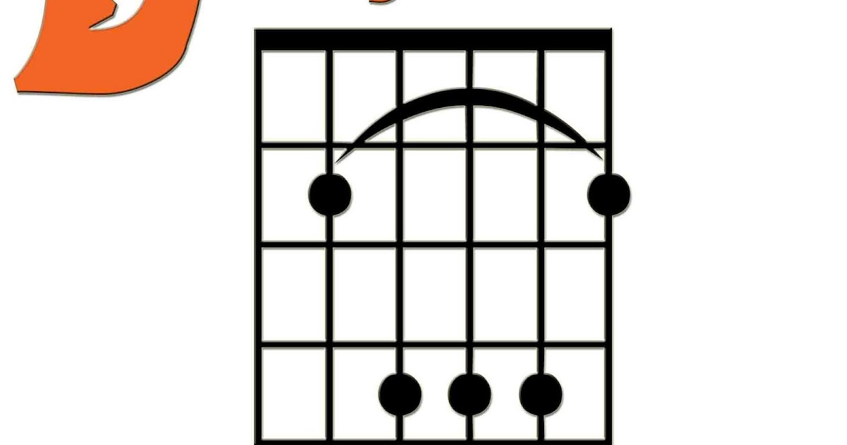 how to make b chord on guitar