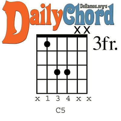 Chord du Jour: Lesson #4: Power Chords in C (Guitar, Beginner)