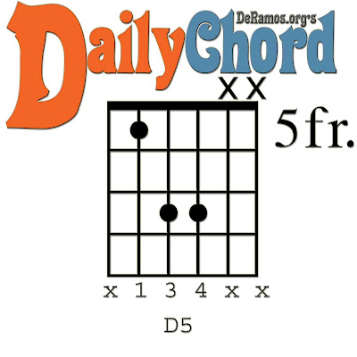 Chord du Jour: Lesson #19: Power Chords in D Minor (Guitar ...