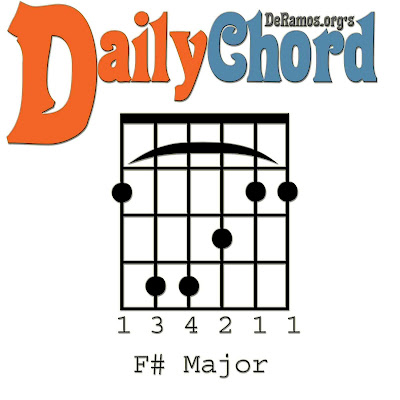 Compare and contrast the F   F Sharp Chord Guitar
