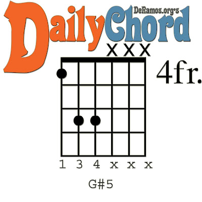 Chord du Jour: Lesson #55: Power Chords in G# Minor (Guitar ...