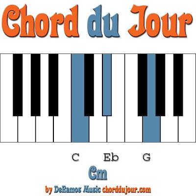 Chord du Jour: Cm Chord (Piano)