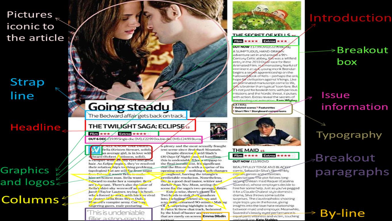 Film review magazine