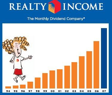 realty income utdelning