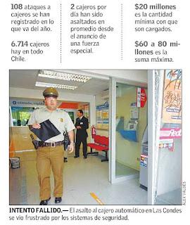 cifras para tener en consideración ... El Mercurio, Octubre 20, 2008