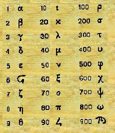 El Signo De 10 100 Y 1000 Al De 5 Usando Un Principio Multiplicativo