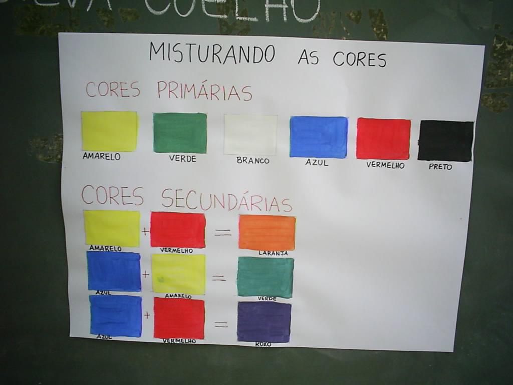 Well-known Educação Infantil: TRABALHANDO CORES QD33