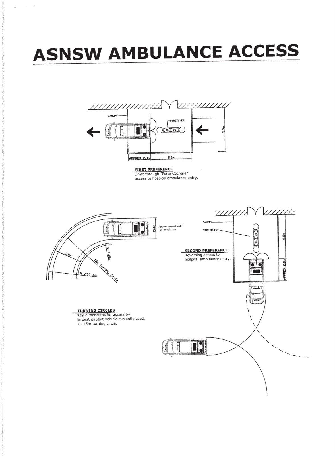 Arch3611 Theoretical Design Turning Radius