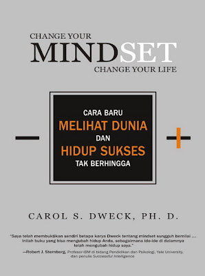 How to change your mindset quickly