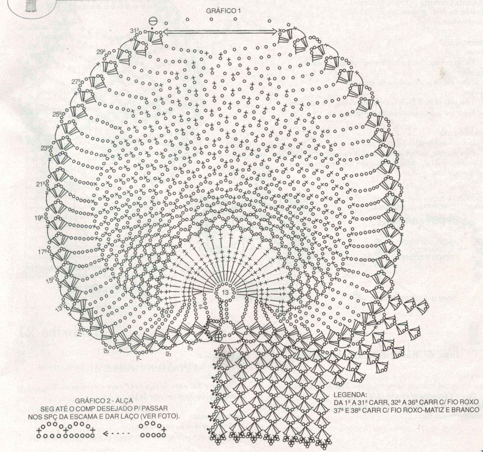 Juegos De Baño Tejidos De Gancho:Tejidos De Crochet Para Bano