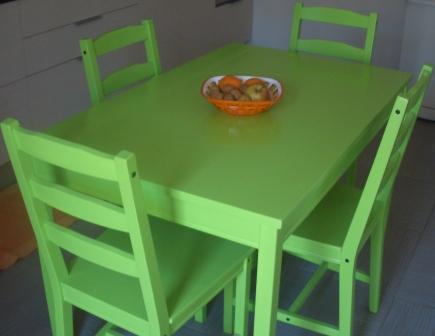 Apprendista mamma come trasformare un mobile di ikea in for Mobile tavolo