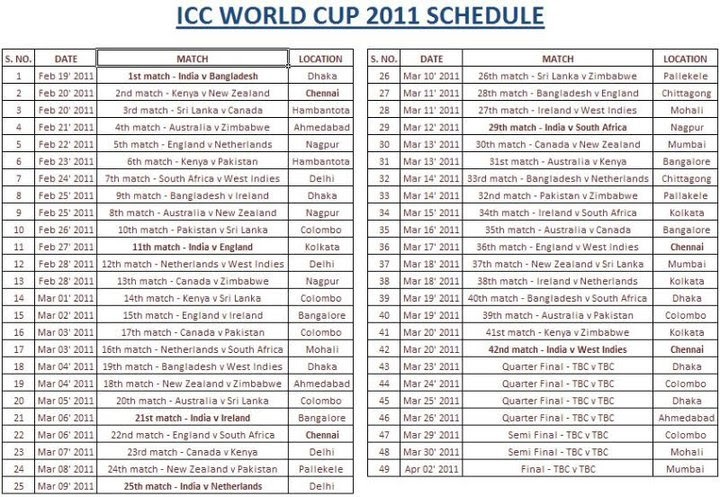 Nagrockz - My Blog , My True Self: ICC Cricket World Cup 2011 Schedule ...
