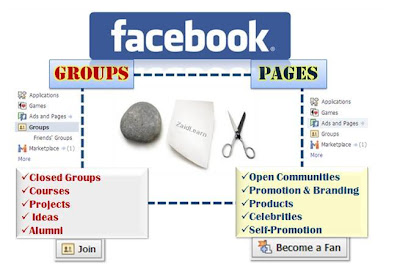 how to create a secure group on facebook