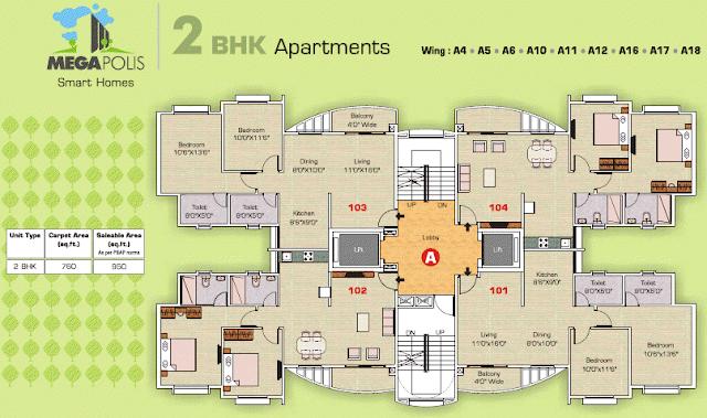 Ravi karandeekar 39 s pune real estate market news blog megapolis smart homes hinjewadi pune - Some smart home design plans ...