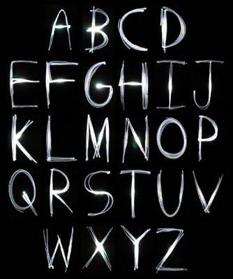 abc graffiti letters. Graffiti Alphabet : Letter A-Z