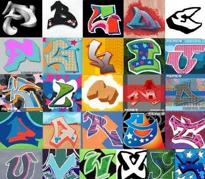 graffiti alphabet letters z styles. dresses Free graffiti alphabet