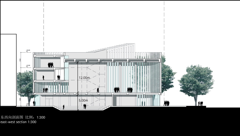 Section  Drawing Courtesy Of Gmp Architekten Amazing Ideas