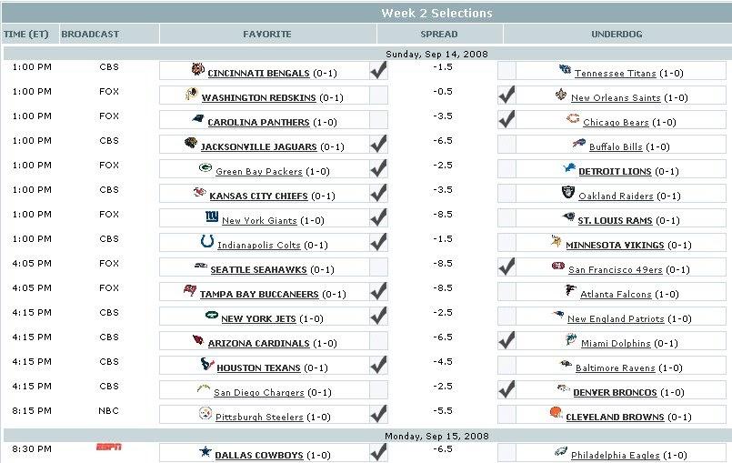 SimonOnSports: NFL Week 2 Pick Suggestions