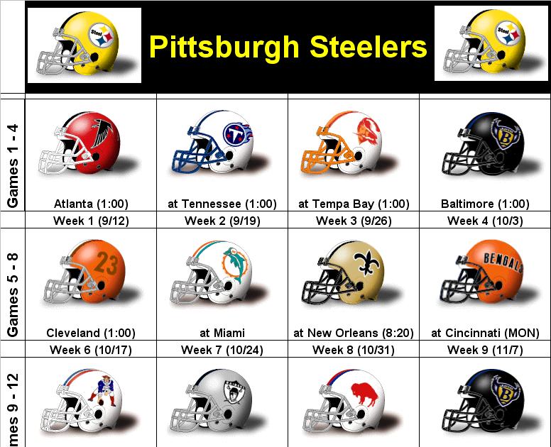 Simononsports 2010 Pittsburgh Steelers Printable Helmet