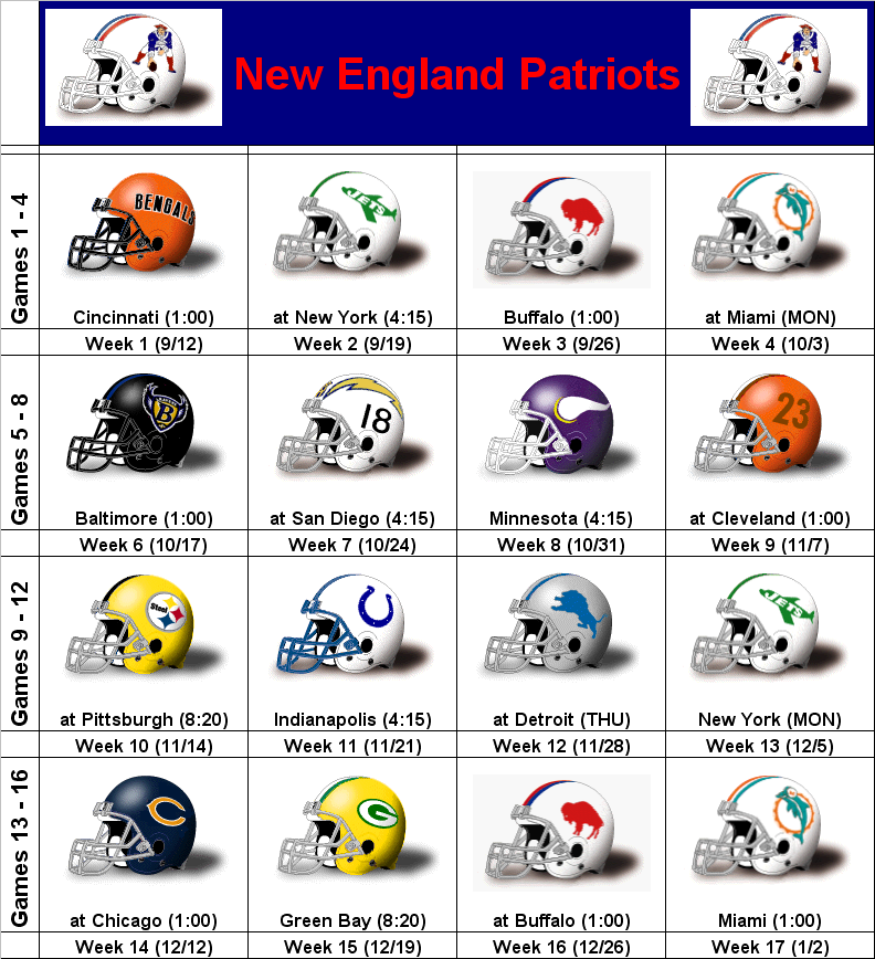 graphic regarding New England Patriots Printable Schedule referred to as SimonOnSports: 2010 Refreshing England Patriots Printable Helmet