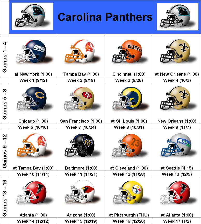 picture regarding Carolina Panthers Printable Logo identified as SimonOnSports: 2010 Carolina Panthers Printable Helmet Agenda
