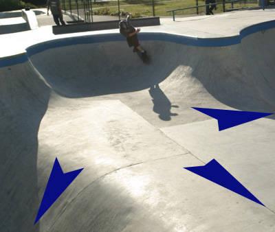 Uwy Sunshine Tips Skaters Pemula