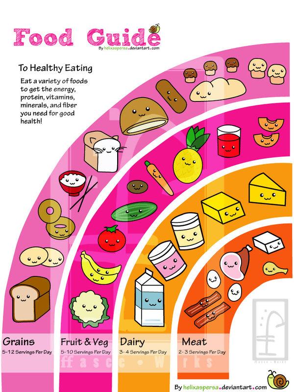 Régime par groupe sanguin: alimentation selon son groupe sanguin  aufeminin
