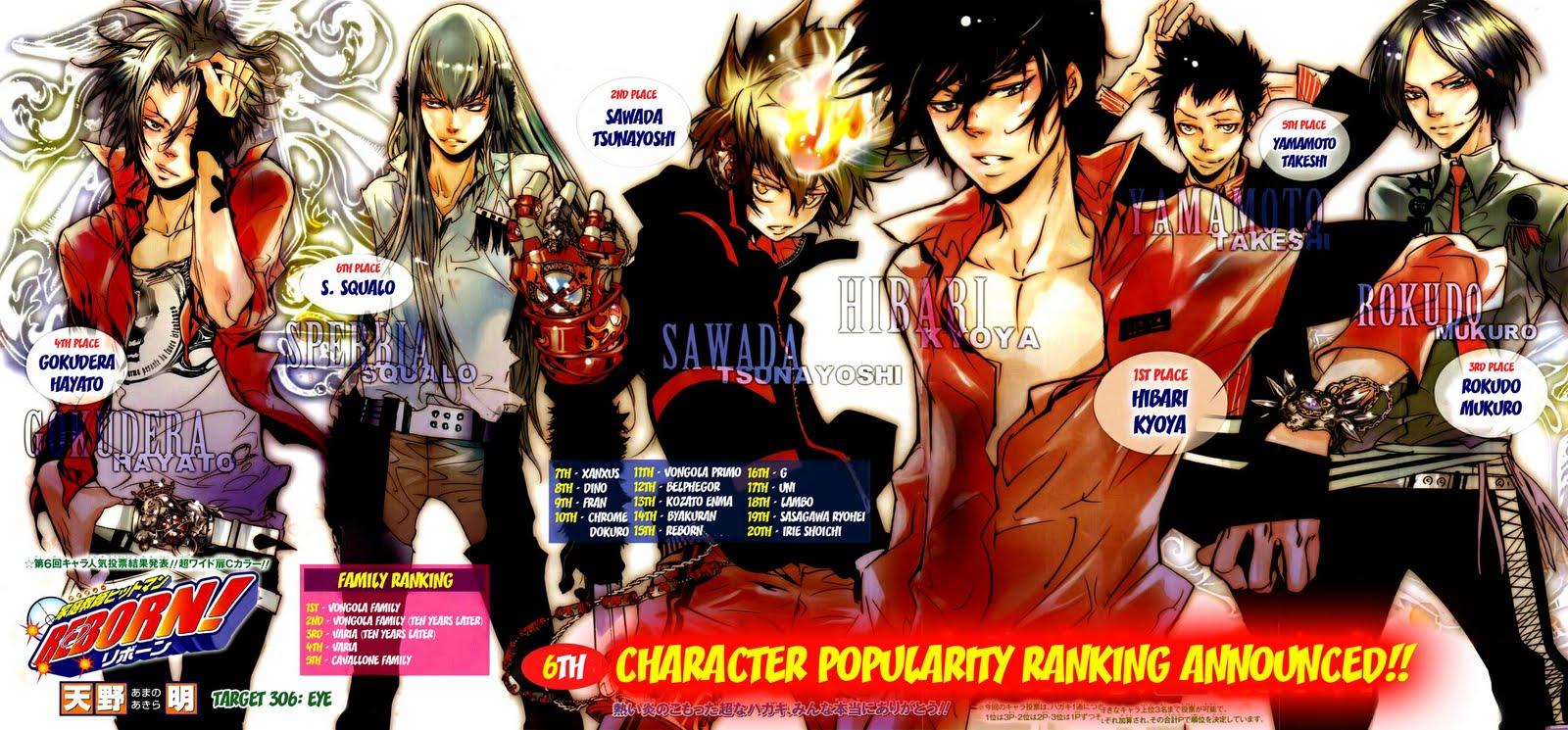 Anime Characters Popularity Poll : Gfw s anime manga